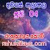 රාහු කාලය | ලග්න පලාපල 2020 | Rahu Kalaya 2020 |2020-06-04