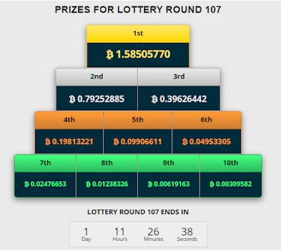 Cara bermain Lottery Mingguan