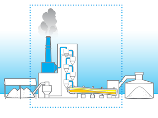 Cement Production (Illustration Credit: James Provost) Click to Enlarge.