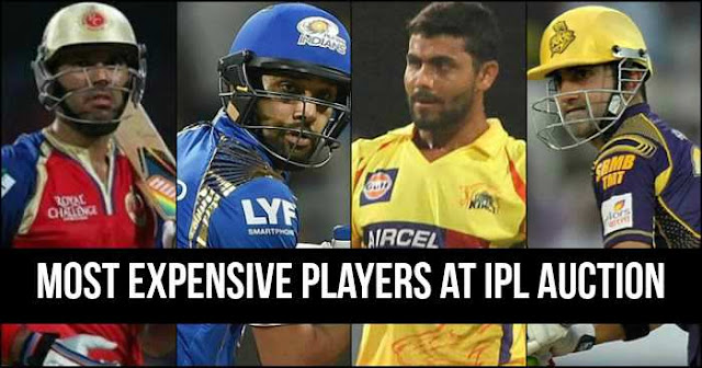 Most Expensive Players Bought at Indian Premier League (IPL) Auction History ( 2008-2018)
