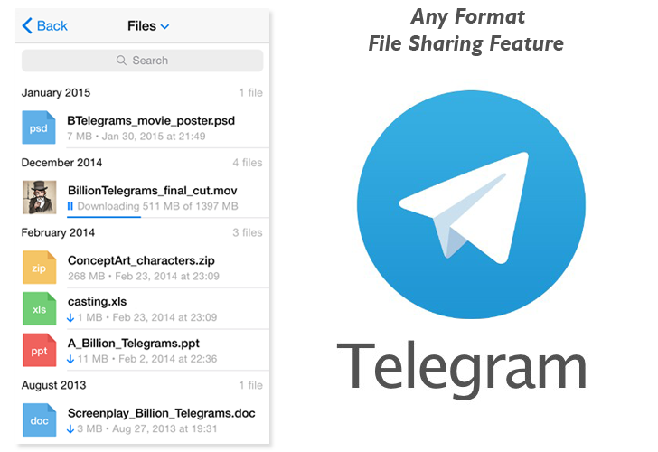 Telegram Messenger Offers Large File Sharing Up To 1 5gb While You Chat