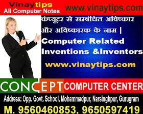 कंप्यूटर से सम्बंधित अविष्कार और अविष्कारक के नाम | Computer Related Inventions & Inventors