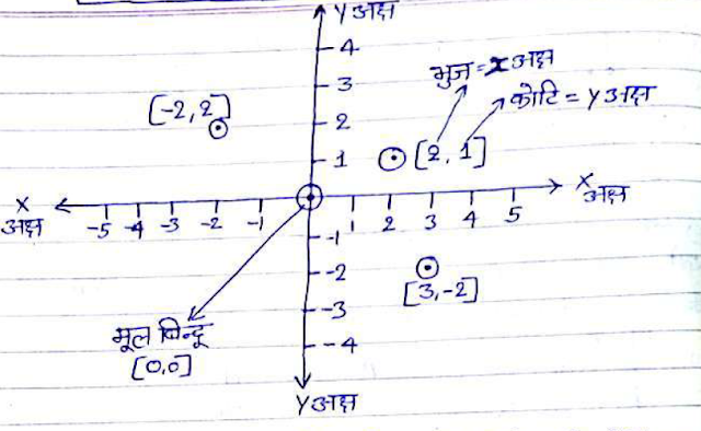 Geometry Gyan Singh Handwritten Notes PDF Download