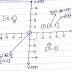 Geometry Gyan Singh Handwritten Notes PDF Download