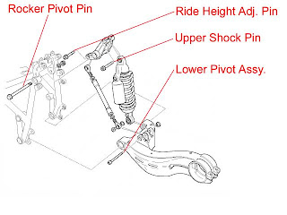 Suzuki Kawasaki Harley Davidson Motorcycle Parts Diagram