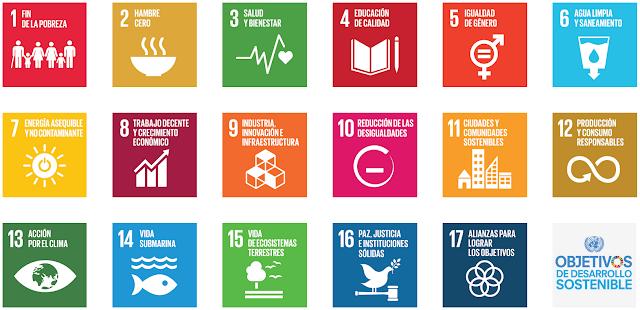 los 17 Objetivos de desarrollo sostenible de la ONU