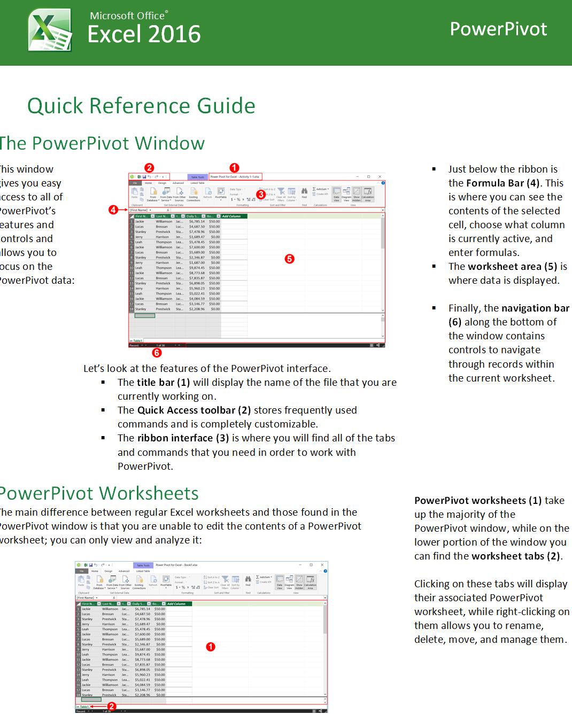 Mouse Training London Ltd: Excel 2016 PowerPivot Quick