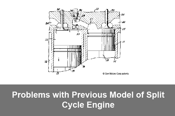 Problems with Previous Model of Split Cycle Engine
