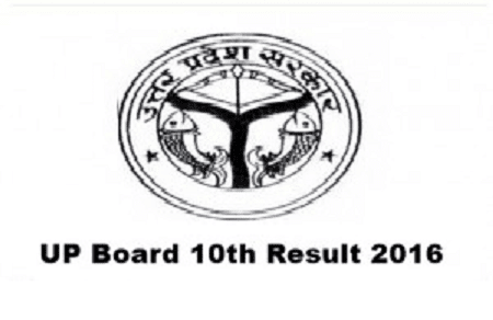 UP Board 10th High School Result
