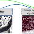 Detección de cambios basados en pixel usando ArcGis / LANDSAT (Change Detection ArcGis & Landsat).