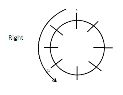 Circular Seating Arrangement 7