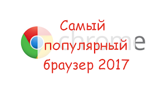 Cамый популярный браузер в 2017 году