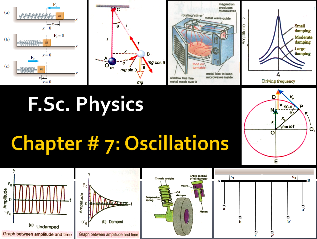 Chapter # 7: (F Sc  Physics 1st Year) Oscillations, EXERCISE