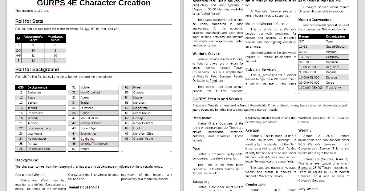 Game in the Brain: Progress report 11C Random Character
