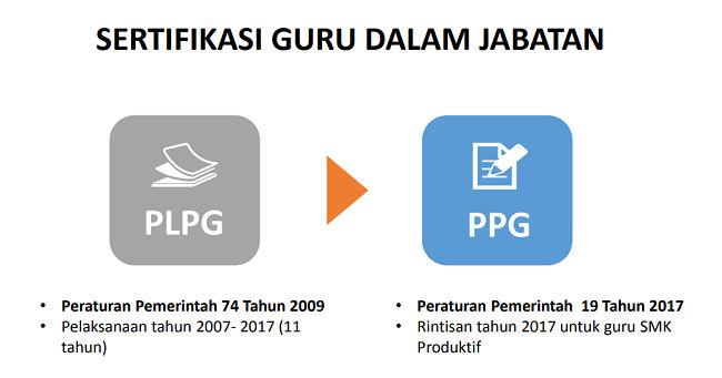 PPG Dalam Jabatan 2018