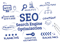 Best SEO Packages In India - SoftLoom IT Solutions