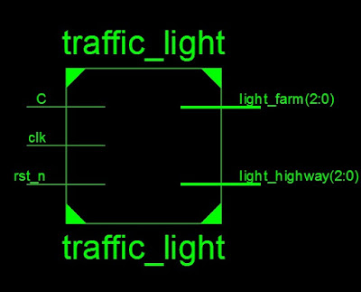 Verilog code for Traffic light controller