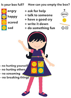 free emotions help chart