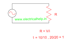 If voltage increase, then current will increase or decrease or will remain same