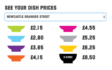 YO! Sushi Newcastle Grainger Street - Kids Menu Review - Prices