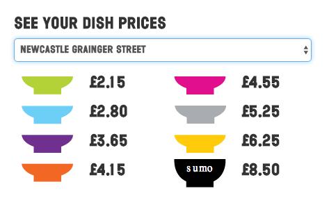YO! Sushi Newcastle Grainger Street - Kids Menu Review - Prices