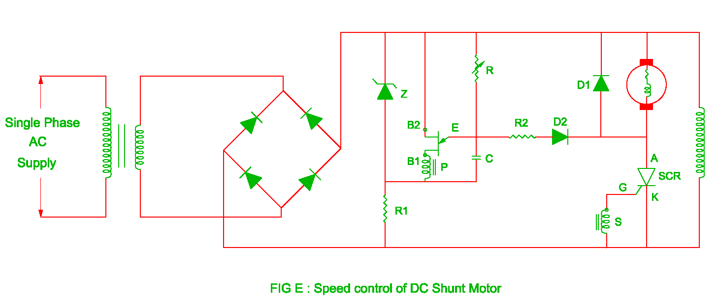small resolution of speed control of dc shunt motor