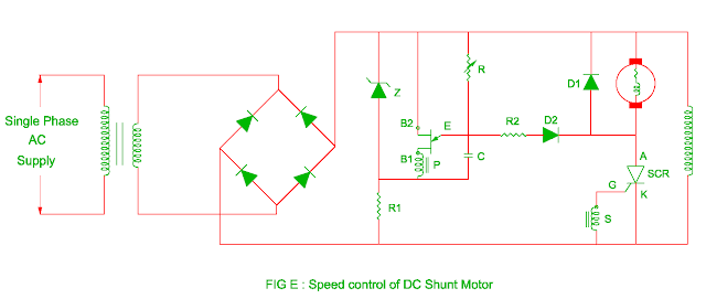 speed control of dc shunt motor