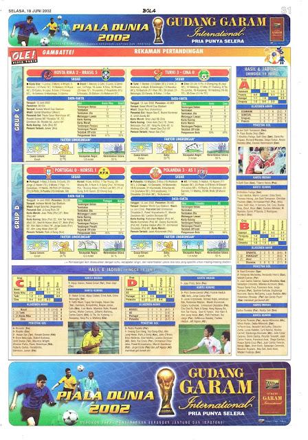 REKAMAN PERTANDINGAN PIALA DUNIA 2002