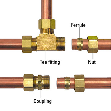 types of plumbing pipes pdf The Truth About Types Of