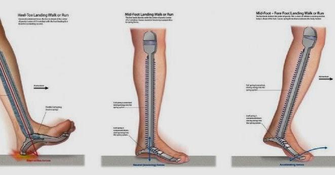 umflarea piciorului și a gleznei denumirea unguentului pentru articulațiile genunchiului