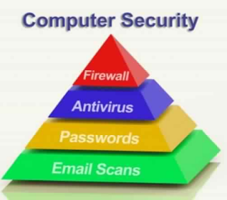 Basic Computer Security Tips