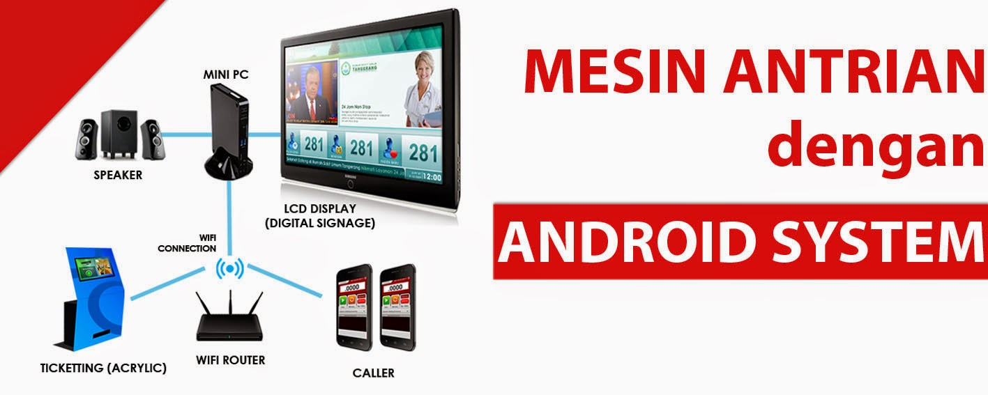 Mesin Antrian Tipe Android