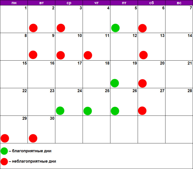 Лунный календарь маникюра и педикюра апрель 2019