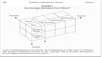 Karakter dan Konsekuensi Strategi MSDM