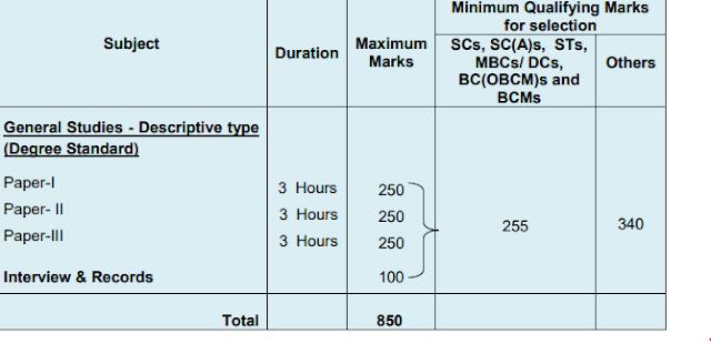 TNPSC Group 1 MAIN WRITTEN EXAMINATION AND ORAL TEST