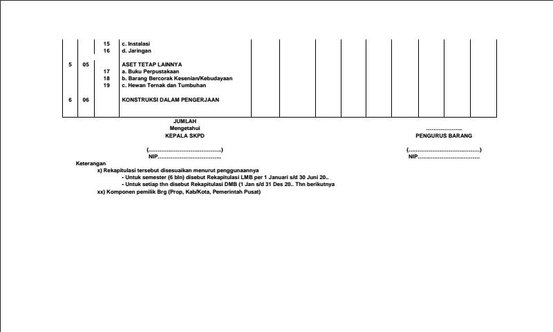 Contoh Rekapitulasi Daftar Mutasi Barang Hal 2 dalam Inventaris Barang Sekolah