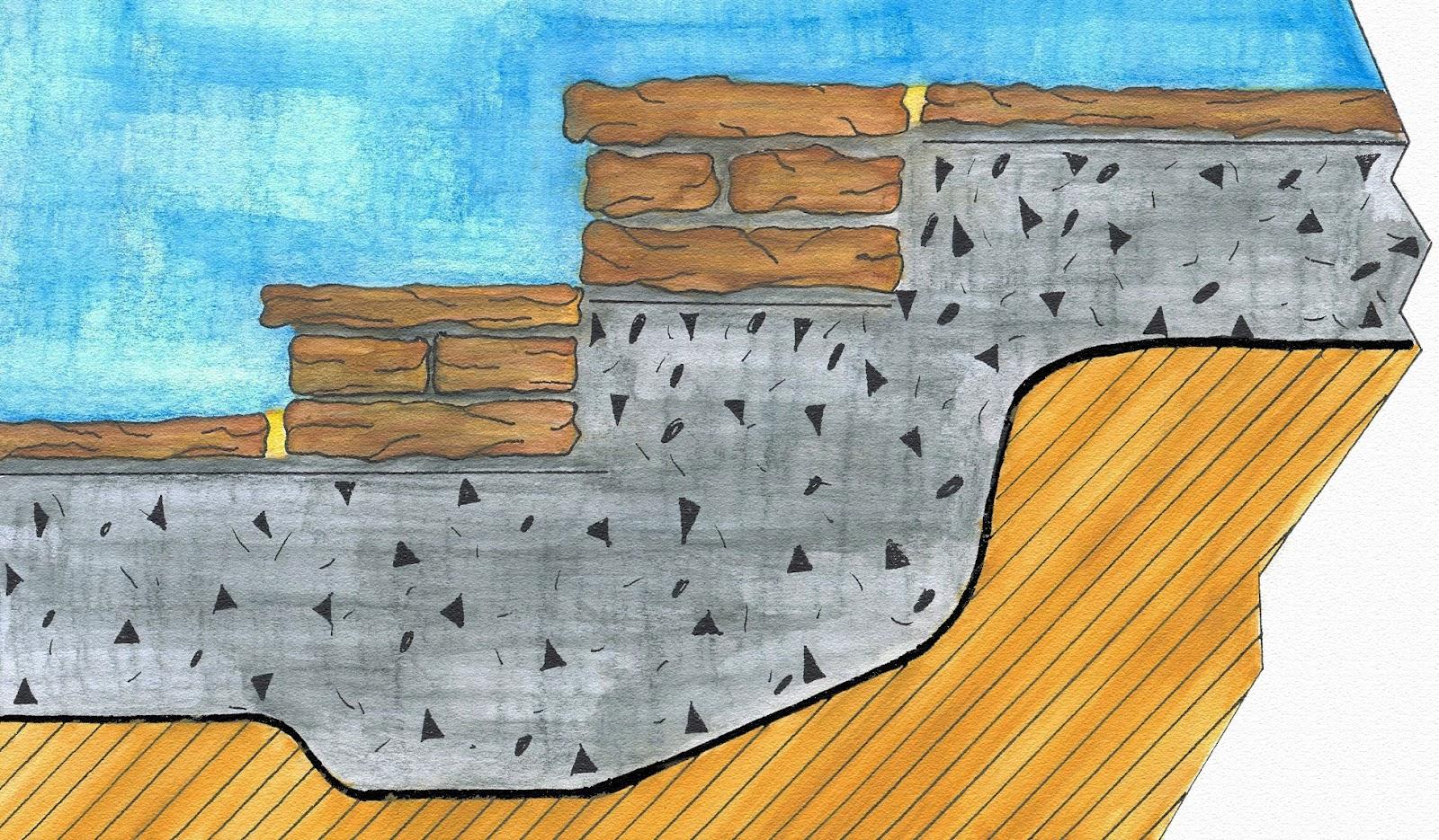 Cr ation paysage construction d 39 un escalier en pierre for Escalier en pierre naturelle