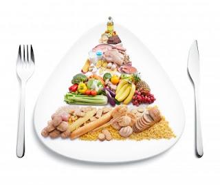 """<img src=""""pirámide-de-los-alimentos.jpg"""" alt=""""esta pirámide es una referencia a la cantidad y tipo de alimentos que debes comer, en diferentes proporciones"""">"""