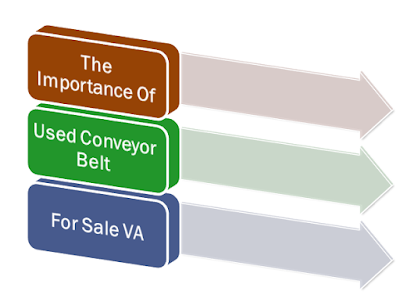 The Importance Of Used Conveyor Belt For Sale VA