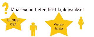 http://viranomaisenvalvoma.blogspot.fi/2015/02/lajikuvaukset-bonusosa-maatilan-muut.html