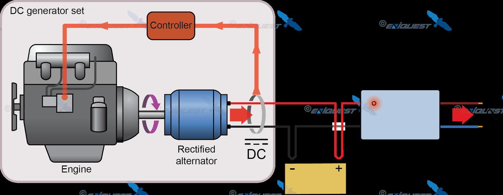 WRG-4699] Dc Alternator Generator Wiring Diagram on