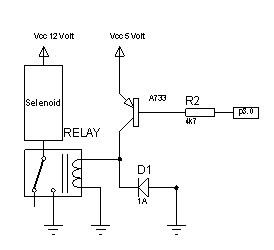 Electronic Wiring Diagram for Solenoid Driver using Relay
