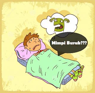Apa Perlu Buat Bila Dapat Mimpi Buruk?