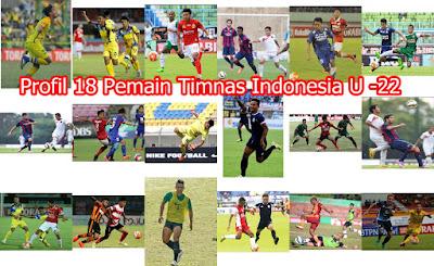 gambar Profil 18 Pemain Timnas Indonesia U -22