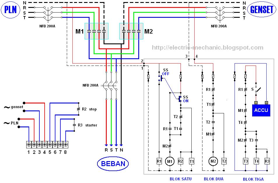 Cara membuat rangkaian panel ats amf dari berbagai ahli kelistrikan cara membuat rangkaian panel ats amf sebagai pemindah dan penghidup listrik genset otomatis dari berbagai ahli asfbconference2016 Images