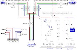 cara membuat rangkaian panel ATS AMF sebagai pemindah dan penghidup listrik genset otomatis dari berbagai Ahli kelistrikan
