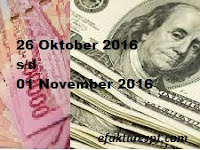 Kurs Rupiah Hari Ini (26 Oktober 2016 s/d 01 November 2016). KMK Nomor 45/KM.10/2016