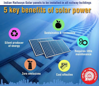 Solar Power in all Railway Stations by Indian Railway