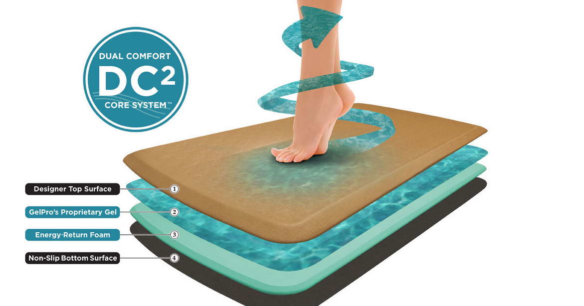 5 reasons why every kitchen needs a gelpro floor mat - the naptime