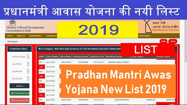 iay nic Pradhan Mantri Awas Yojana New List 2019 How To Chek